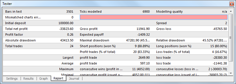 tradingplatforms-metatrader4-whatismt4-and-howtouseit-trade-report-image