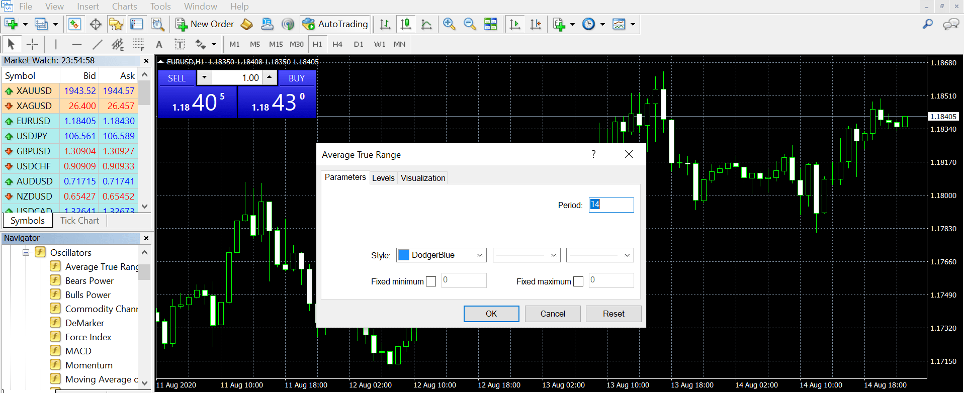 tradingplatforms-metatrader4-whatismt4-and-howtouseit-trading-indicator-dragged-ontomt4-image