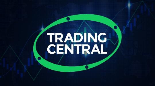 Trading Central logo
