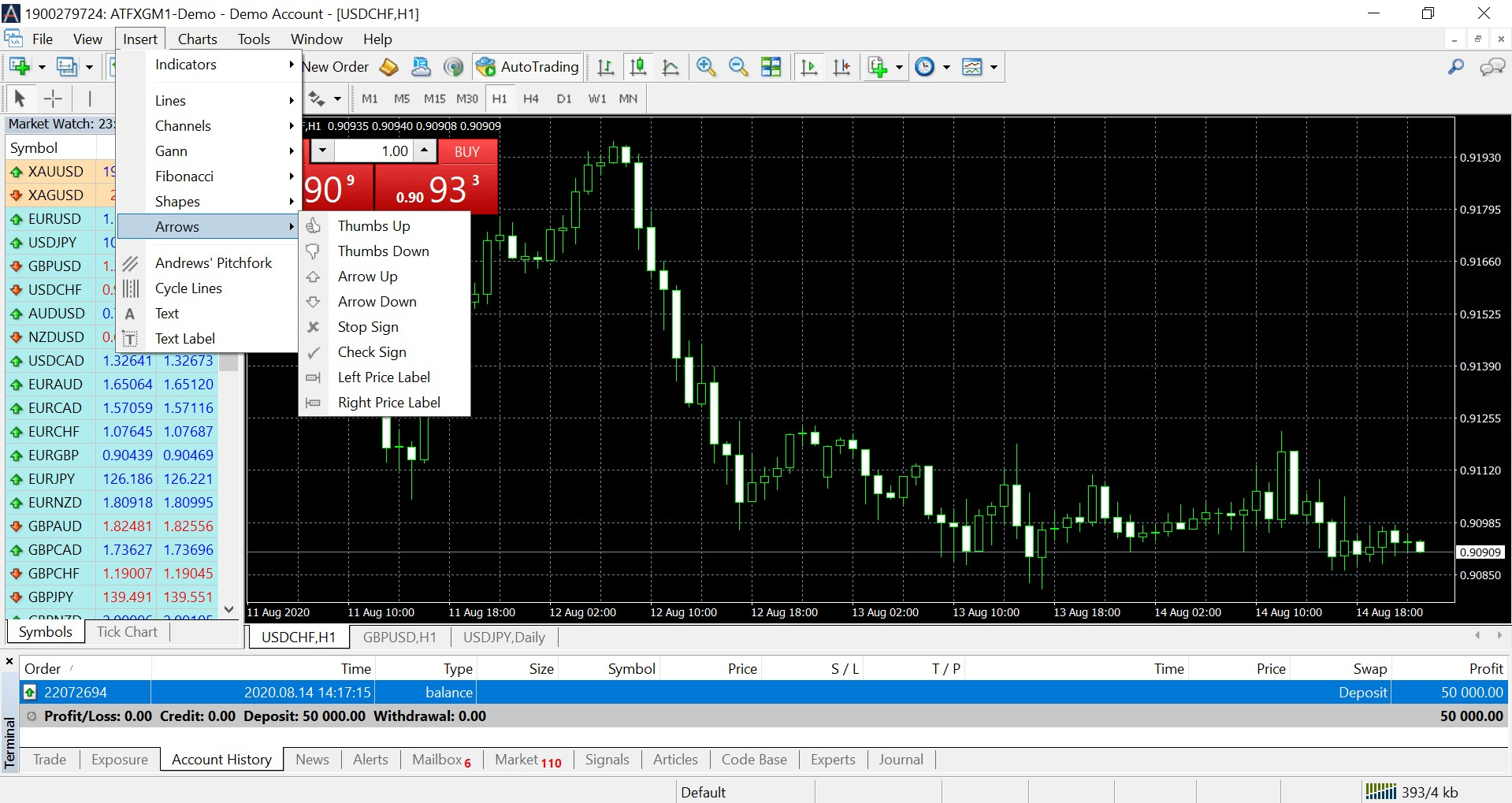 tradingplatforms-metatrader4-whatismt4-and-howtouseit-drawing-tools-image-