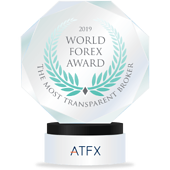 The Most Transparent Broker - Forex award 2019