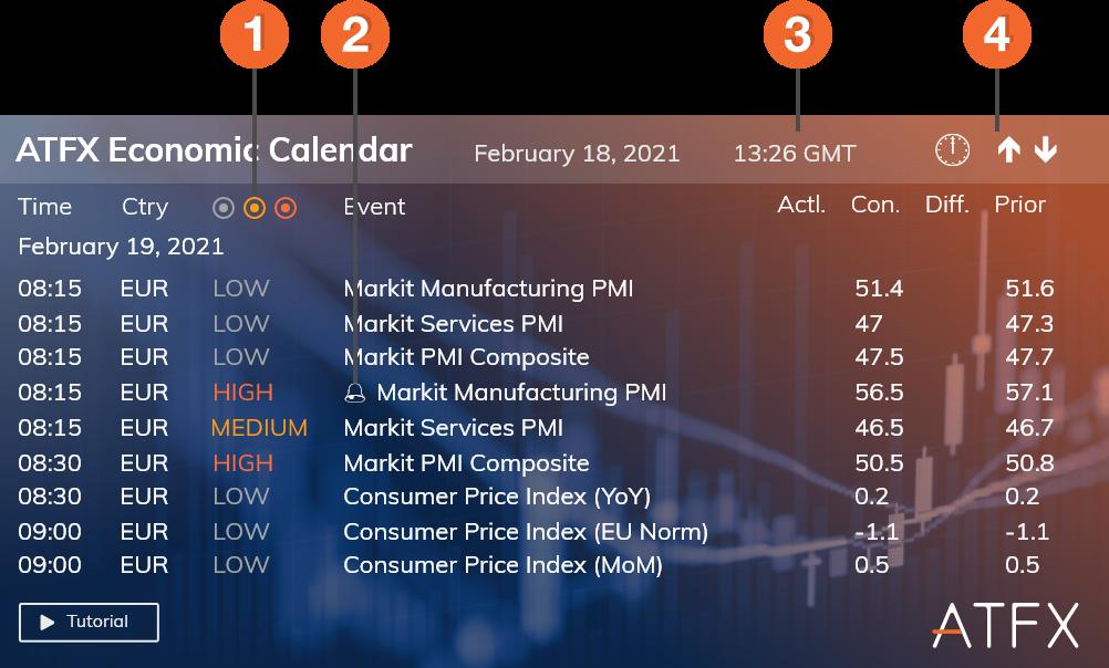 ATFX Economic Calendar infographic_2x